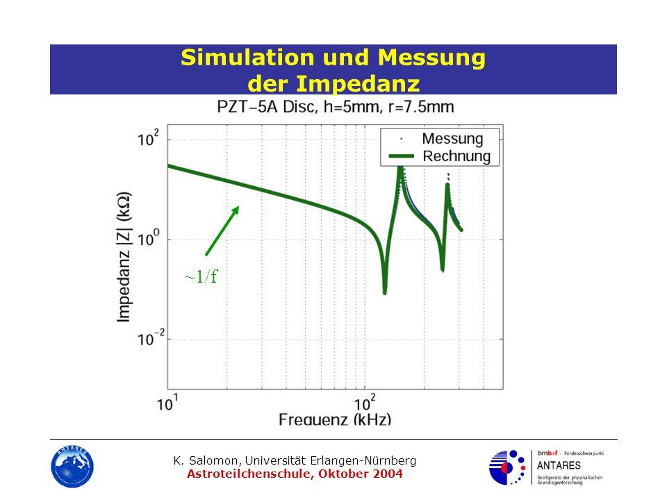 K. Salomon, Universität Erlangen-Nürnberg Astroteilchenschule, Oktober 2004 Simulation und Messung der Impedanz ~1/f