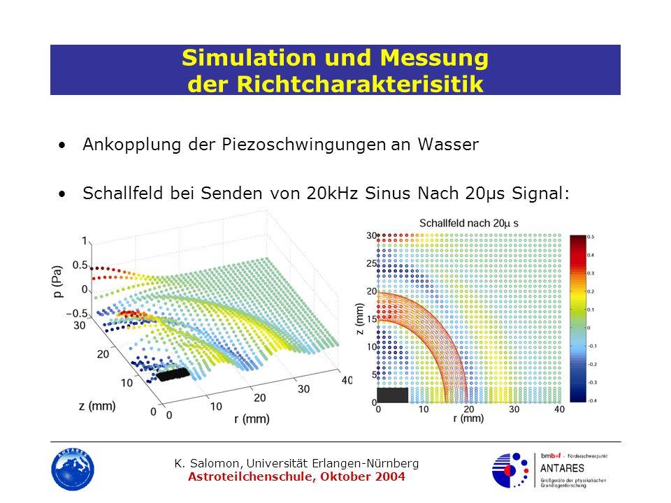 K. Salomon, Universität Erlangen-Nürnberg Astroteilchenschule, Oktober 2004 Simulation und Messung der Richtcharakterisitik Ankopplung der Piezoschwin