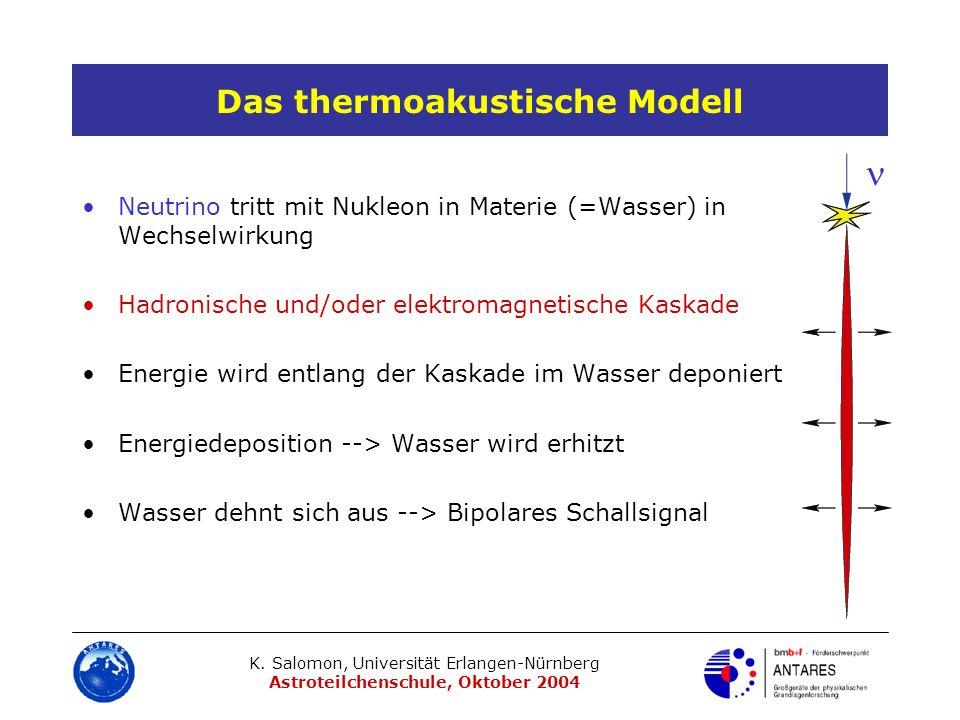 K. Salomon, Universität Erlangen-Nürnberg Astroteilchenschule, Oktober 2004 Das thermoakustische Modell Neutrino tritt mit Nukleon in Materie (=Wasser