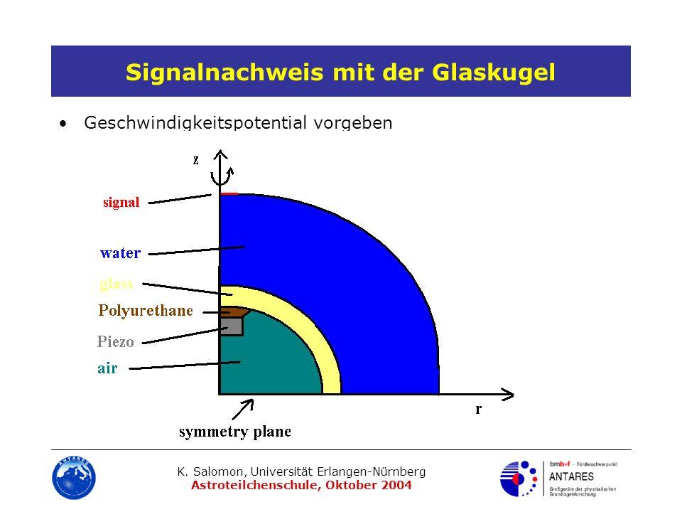 K. Salomon, Universität Erlangen-Nürnberg Astroteilchenschule, Oktober 2004 Signalnachweis mit der Glaskugel Geschwindigkeitspotential vorgeben