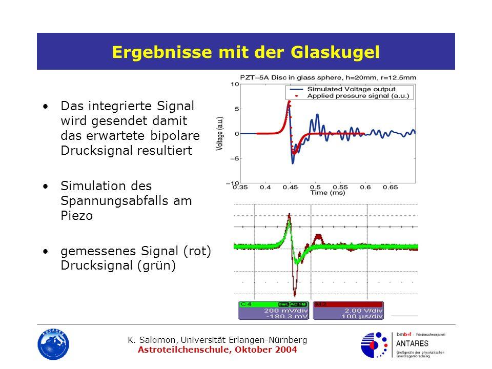 K. Salomon, Universität Erlangen-Nürnberg Astroteilchenschule, Oktober 2004 Ergebnisse mit der Glaskugel Das integrierte Signal wird gesendet damit da