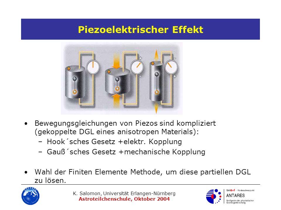 K. Salomon, Universität Erlangen-Nürnberg Astroteilchenschule, Oktober 2004 Piezoelektrischer Effekt Bewegungsgleichungen von Piezos sind kompliziert