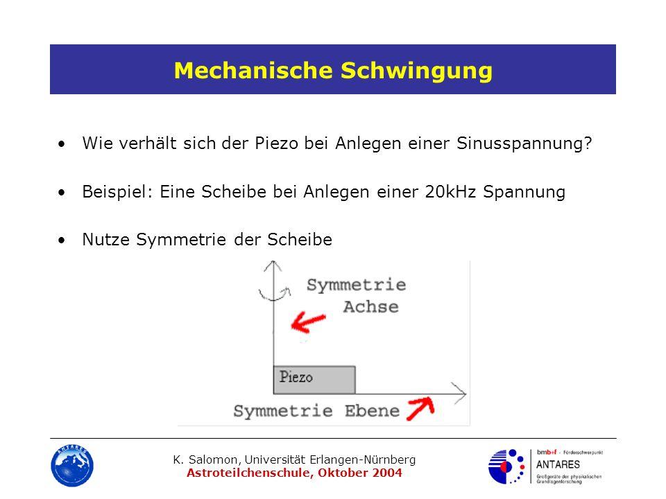 K. Salomon, Universität Erlangen-Nürnberg Astroteilchenschule, Oktober 2004 Wie verhält sich der Piezo bei Anlegen einer Sinusspannung? Beispiel: Eine