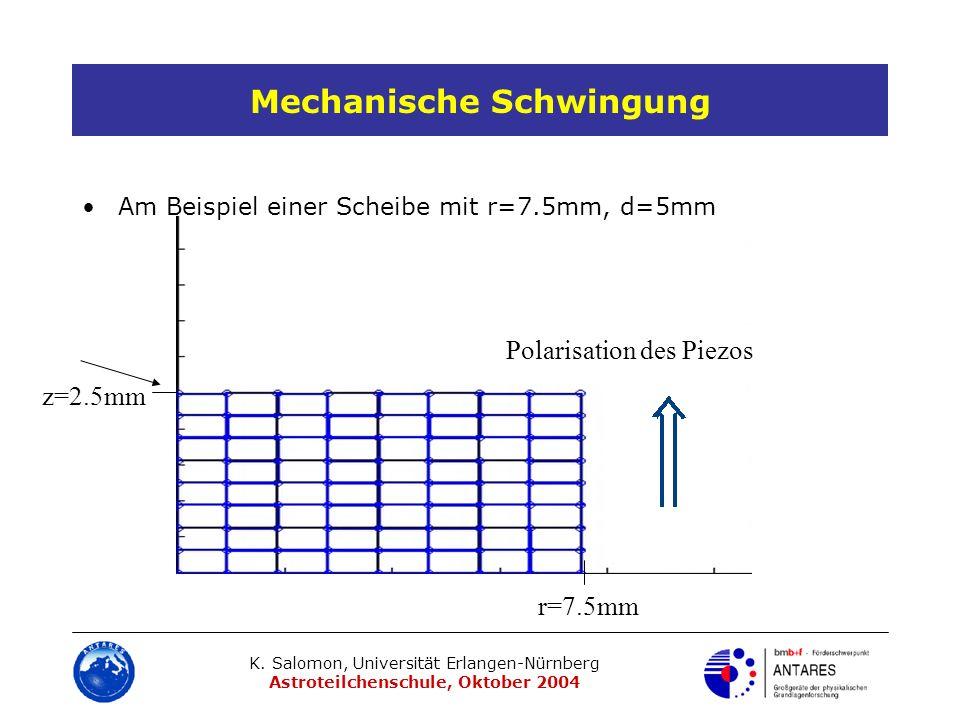 K. Salomon, Universität Erlangen-Nürnberg Astroteilchenschule, Oktober 2004 Mechanische Schwingung Am Beispiel einer Scheibe mit r=7.5mm, d=5mm r=7.5m