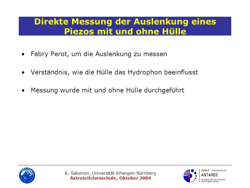 K. Salomon, Universität Erlangen-Nürnberg Astroteilchenschule, Oktober 2004 Direkte Messung der Auslenkung eines Piezos mit und ohne Hülle Fabry Perot
