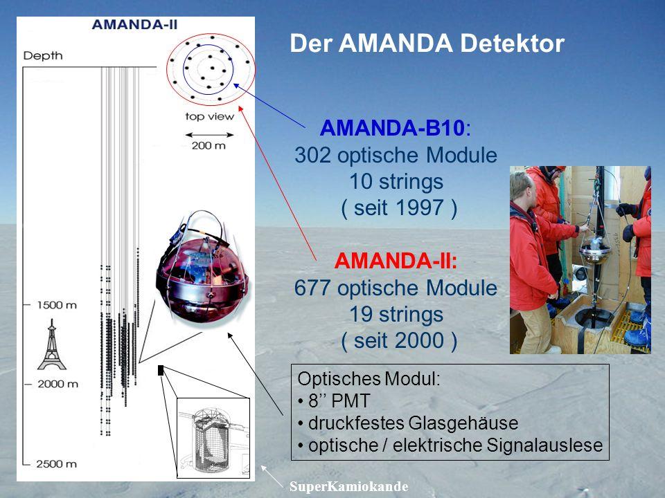 Der AMANDA Detektor AMANDA-B10: 302 optische Module 10 strings ( seit 1997 ) AMANDA-II: 677 optische Module 19 strings ( seit 2000 ) Optisches Modul: 8 PMT druckfestes Glasgehäuse optische / elektrische Signalauslese SuperKamiokande