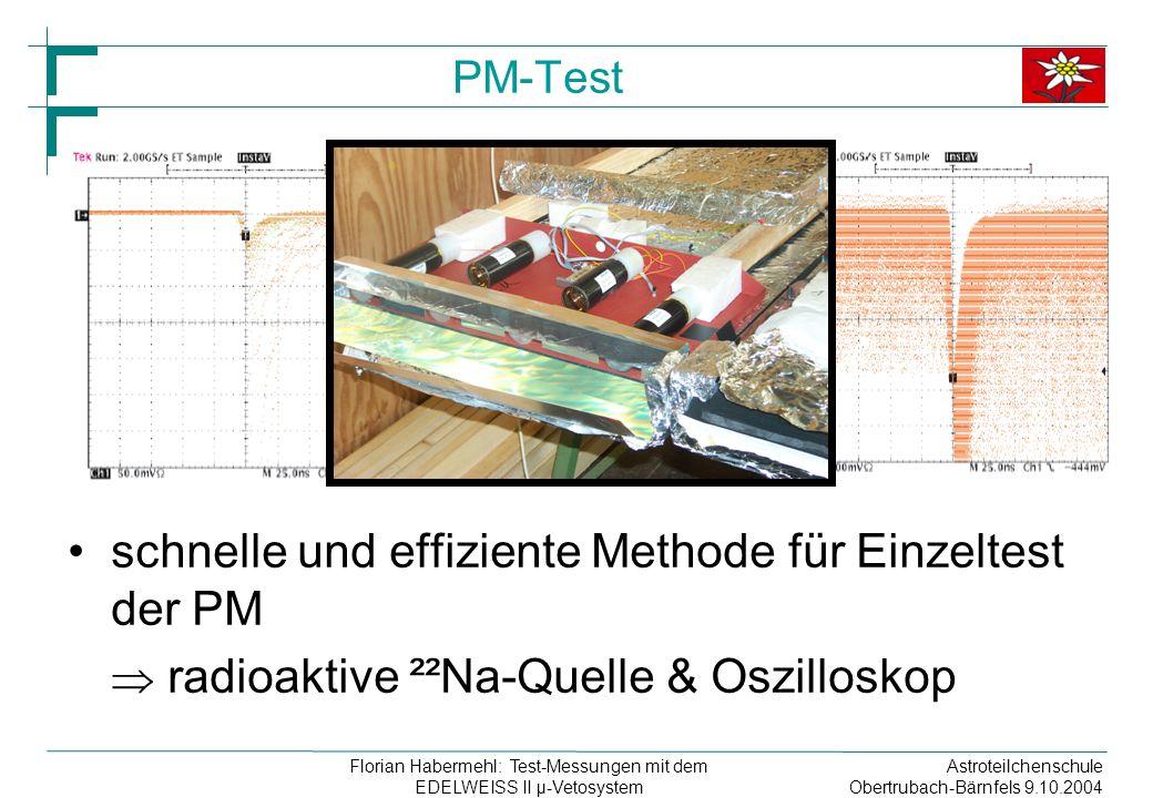 Astroteilchenschule Obertrubach-Bärnfels 9.10.2004 Florian Habermehl: Test-Messungen mit dem EDELWEISS II µ-Vetosystem PM-Test schnelle und effiziente Methode für Einzeltest der PM radioaktive ²²Na-Quelle & Oszilloskop