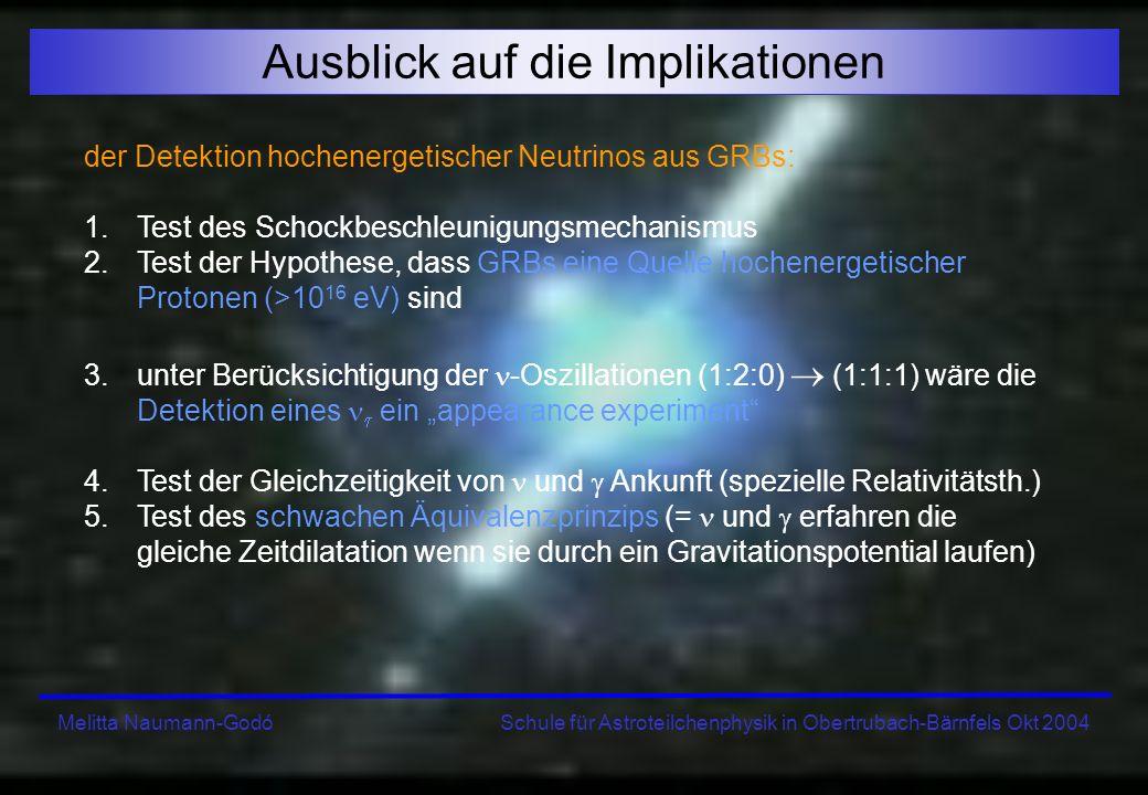 Melitta Naumann-Godó Schule für Astroteilchenphysik in Obertrubach-Bärnfels Okt 2004 Ausblick auf die Implikationen der Detektion hochenergetischer Ne