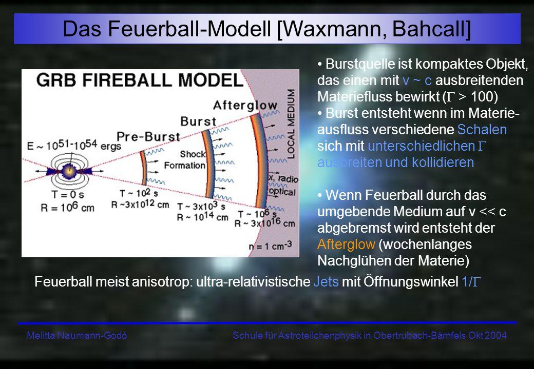 Melitta Naumann-Godó Seminar zu aktuellen Fragen der Astroteilchenphysik 2004 Das Feuerball Modell: Strahlungsprozesse Elektronen Spektrum: Produktionsrate: Energieverluste durch: Synchrotron-Strahlung Inverse Comptonstreuung Entstehung von keV-MeV Protonen Spektrum: Produktionsrate: Energieverluste durch: -Resonanz + e + e 0 2 Entstehung von ~10 14 eV Neutrinos