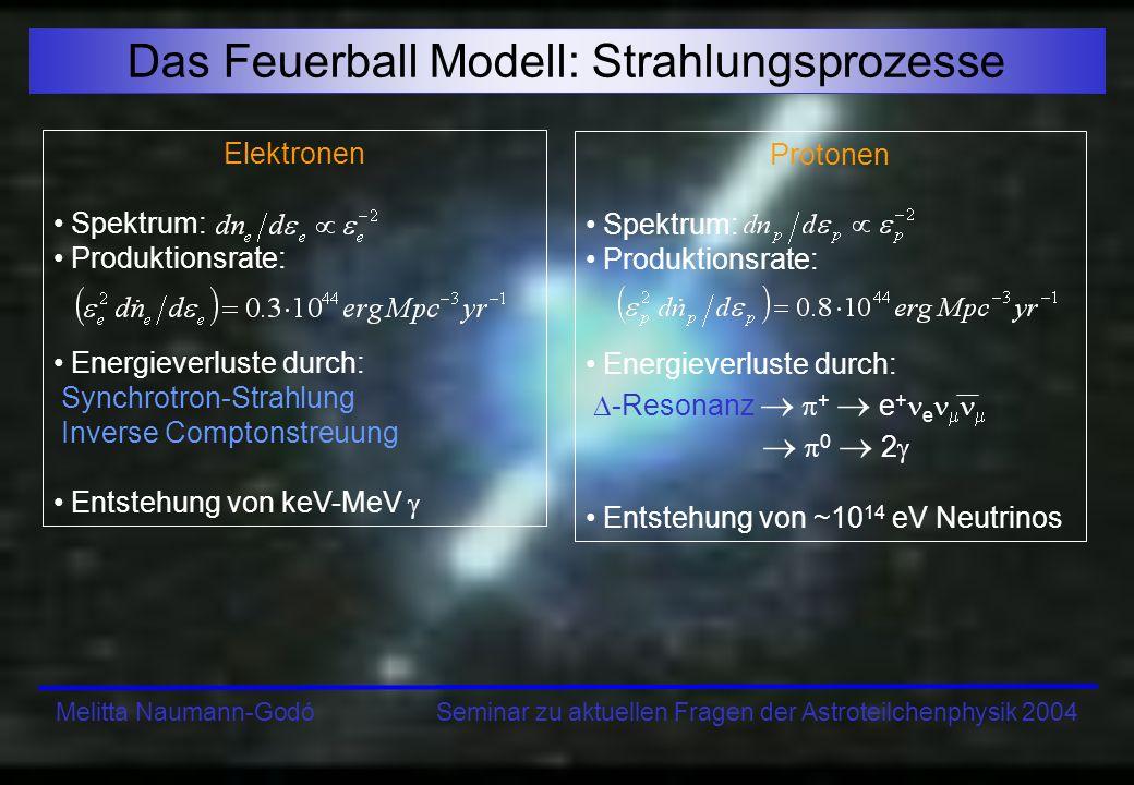 Melitta Naumann-Godó Schule für Astroteilchenphysik in Obertrubach-Bärnfels Okt 2004 Neutrinos aus der inneren Schockregion ~ 10 14 eV Neutrinoerzeugung über Photo-Meson-Produktion: Schwellenenergie: mit ~ 1 MeV, ~ 300 folgt: p ~ 10 16 eV Pion erhält ca.