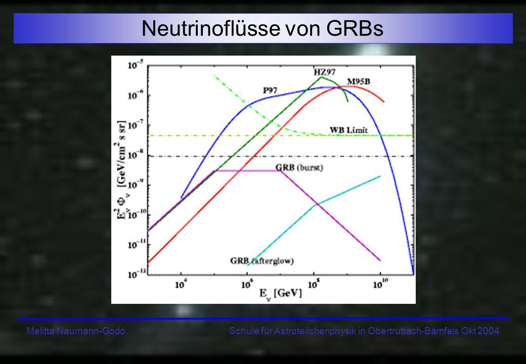 Melitta Naumann-Godó Schule für Astroteilchenphysik in Obertrubach-Bärnfels Okt 2004 GRB-Neutrinodetektion mit ANTARES Satelliten Trigger durch GCN (GRB Coordinates Network) Richtungsbestimmung Anfangsgenauigkeit ~0.1-2°(stat)+2°(syst)=3° Schmales Zeitfenster ~30s massive Untergrundunter- drückung bei -Detektion, da räumliche und zeitliche Korrelation mit Satellitendaten