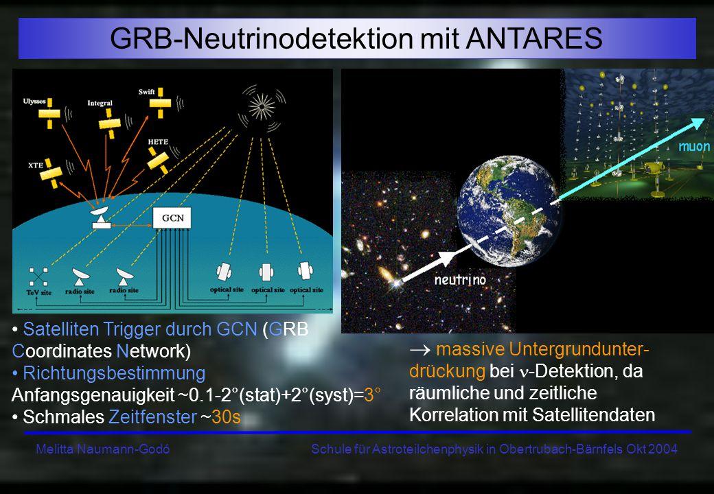 Melitta Naumann-Godó Schule für Astroteilchenphysik in Obertrubach-Bärnfels Okt 2004 GRB-Neutrinodetektion mit ANTARES Satelliten Trigger durch GCN (G