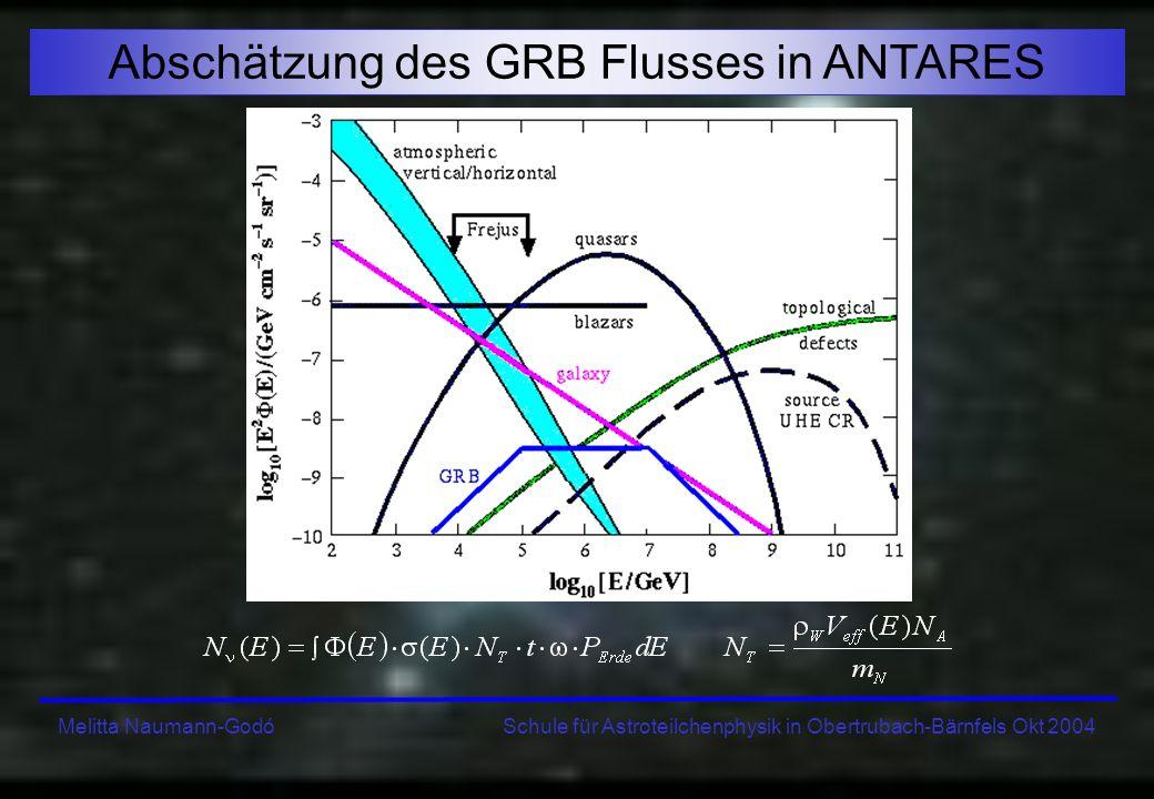 Melitta Naumann-Godó Schule für Astroteilchenphysik in Obertrubach-Bärnfels Okt 2004 Abschätzung der erwarteten Wirkungs- querschnitt ( N) Effektives Volumen bei 60 kHz t GRB ~ 10 7 s GRB ~ 2 t ATM ~ 500*30 s ATM ~ km³ log E