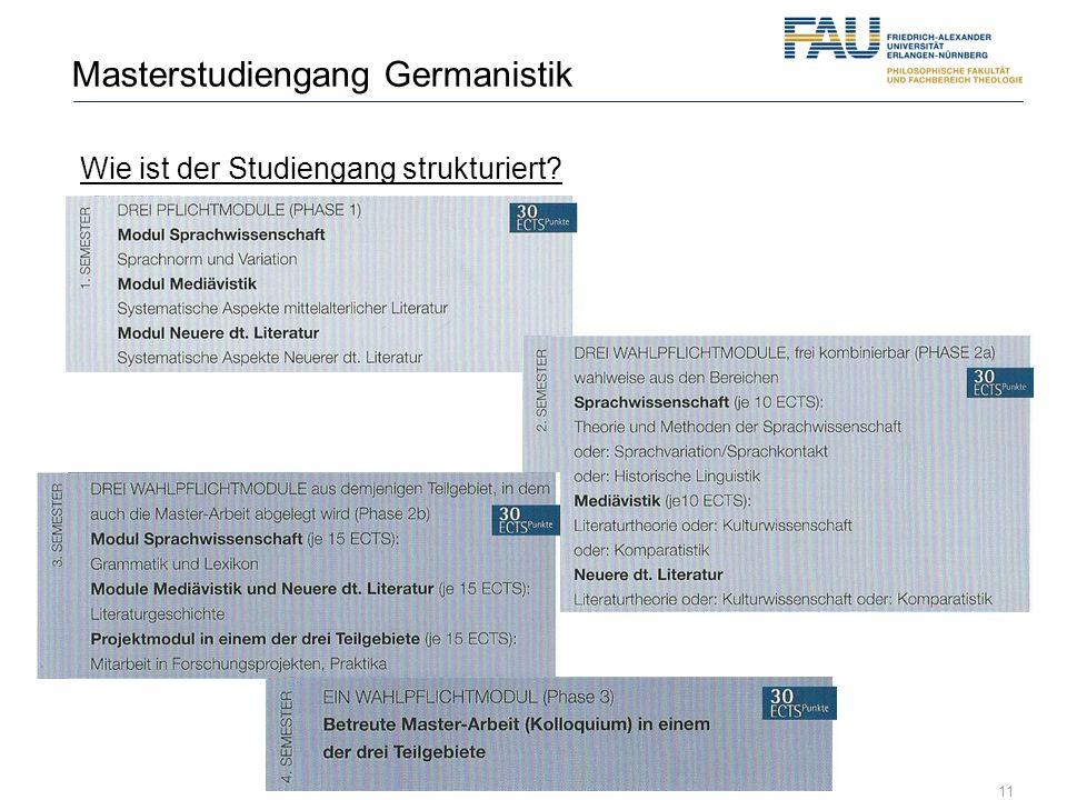 11 Masterstudiengang Germanistik Wie ist der Studiengang strukturiert?