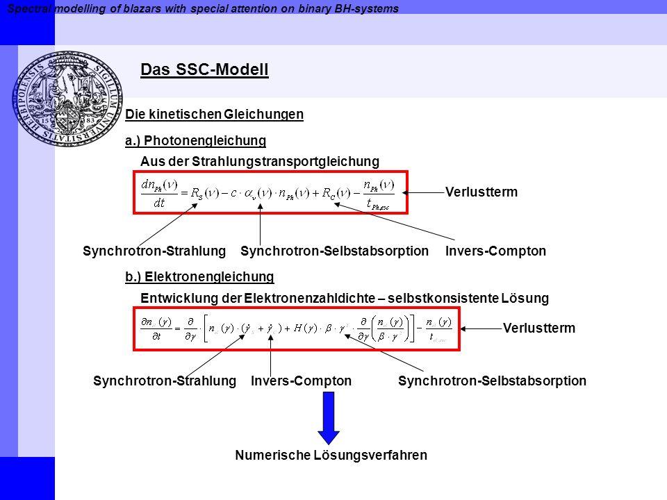 Spectral modelling of blazars with special attention on binary BH-systems Das SSC-Modell Die kinetischen Gleichungen a.) Photonengleichung b.) Elektro