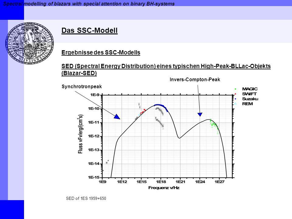 Spectral modelling of blazars with special attention on binary BH-systems Das SSC-Modell Ergebnisse des SSC-Modells SED (Spectral Energy Distribution) eines typischen High-Peak-BLLac-Objekts (Blazar-SED) Synchrotronpeak Invers-Compton-Peak SED of 1ES 1959+650