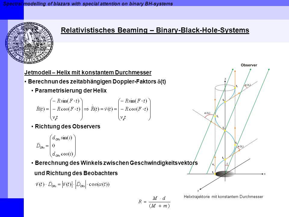 Spectral modelling of blazars with special attention on binary BH-systems Jetmodell – Helix mit konstantem Durchmesser Berechnun des zeitabhängigen Do