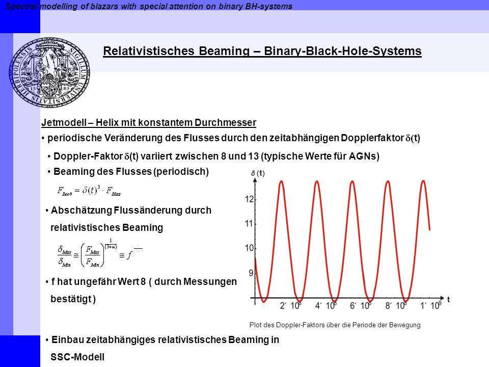 Spectral modelling of blazars with special attention on binary BH-systems Jetmodell – Helix mit konstantem Durchmesser Relativistisches Beaming – Binary-Black-Hole-Systems periodische Veränderung des Flusses durch den zeitabhängigen Dopplerfaktor d(t) Plot des Doppler-Faktors über die Periode der Bewegung Doppler-Faktor d(t) variiert zwischen 8 und 13 (typische Werte für AGNs) Beaming des Flusses (periodisch) Einbau zeitabhängiges relativistisches Beaming in SSC-Modell Abschätzung Flussänderung durch relativistisches Beaming f hat ungefähr Wert 8 ( durch Messungen bestätigt )