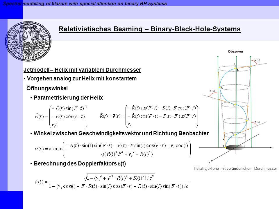 Spectral modelling of blazars with special attention on binary BH-systems Relativistisches Beaming – Binary-Black-Hole-Systems Jetmodell – Helix mit variablem Durchmesser Vorgehen analog zur Helix mit konstantem Öffnungswinkel Parametrisierung der Helix Winkel zwischen Geschwindigkeitsvektor und Richtung Beobachter Helixtrajektorie mit veränderlichem Durchmesser Berechnung des Dopplerfaktors d(t)