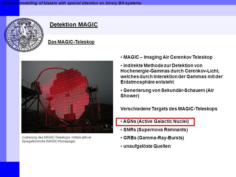 Spectral modelling of blazars with special attention on binary BH-systems Detektion MAGIC Das MAGIC-Teleskop MAGIC – Imaging Air Cerenkov Teleskop indirekte Methode zur Detektion von Hochenergie-Gammas durch Cerenkov-Licht, welches durch Interaktion der Gammas mit der Erdatmosphäre entsteht Generierung von Sekundär-Schauern (Air Shower) Verschiedene Targets des MAGIC-Teleskops AGNs (Active Galactic Nuclei) SNRs (Supernova Remnants) GRBs (Gamma-Ray-Bursts) unaufgelöste Quellen Justierung des MAGIC-Teleskops mittels aktiver Spiegelkontrolle (MAGIC-Homepage)