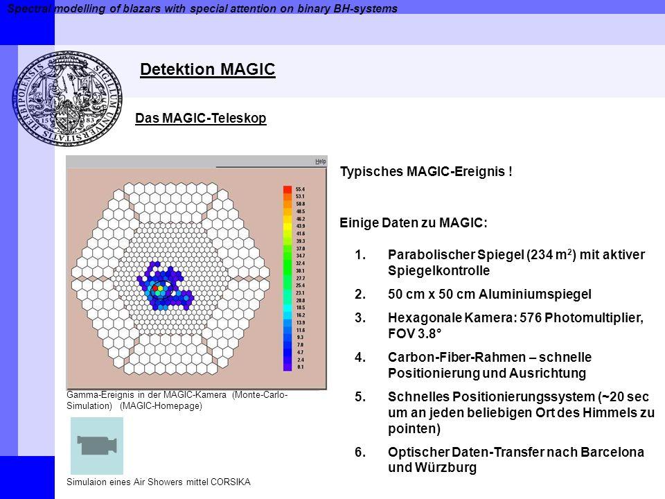 Spectral modelling of blazars with special attention on binary BH-systems Detektion MAGIC Das MAGIC-Teleskop Typisches MAGIC-Ereignis ! Einige Daten z