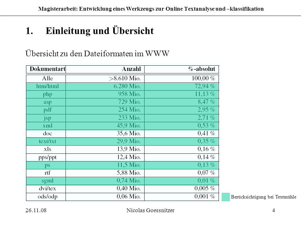 26.11.08Nicolas Goessnitzer4 Magisterarbeit: Entwicklung eines Werkzeugs zur Online Textanalyse und –klassifikation 1.Einleitung und Übersicht Übersic