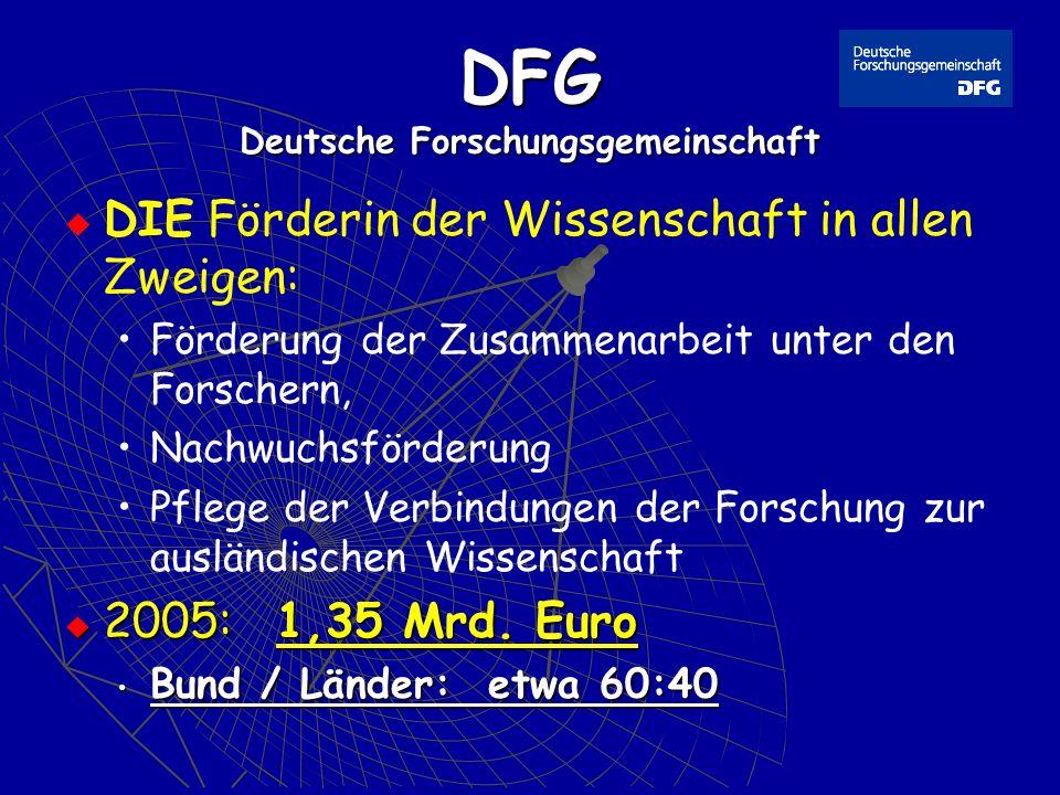 DFG Deutsche Forschungsgemeinschaft DIE Förderin der Wissenschaft in allen Zweigen: Förderung der Zusammenarbeit unter den Forschern, Nachwuchsförderu