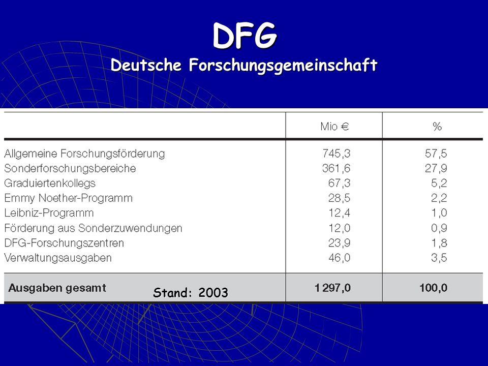 DFG Deutsche Forschungsgemeinschaft Stand: 2003
