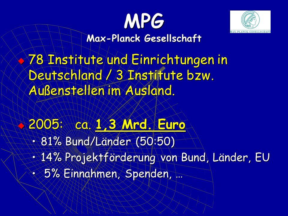 MPG Max-Planck Gesellschaft 78 Institute und Einrichtungen in Deutschland / 3 Institute bzw. Außenstellen im Ausland. 78 Institute und Einrichtungen i