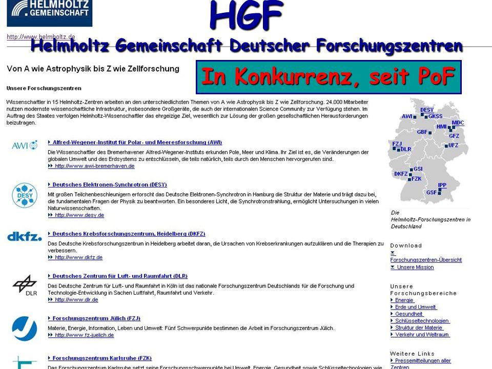 HGF Helmholtz Gemeinschaft Deutscher Forschungszentren In Konkurrenz, seit PoF