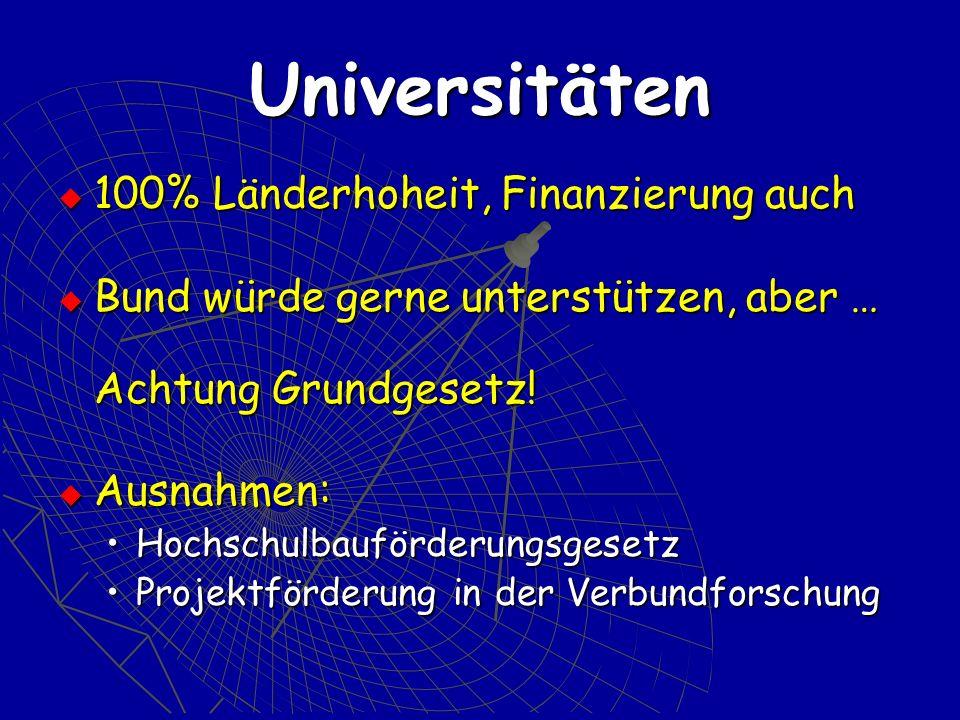 Universitäten 100% Länderhoheit, Finanzierung auch 100% Länderhoheit, Finanzierung auch Bund würde gerne unterstützen, aber … Achtung Grundgesetz! Bun