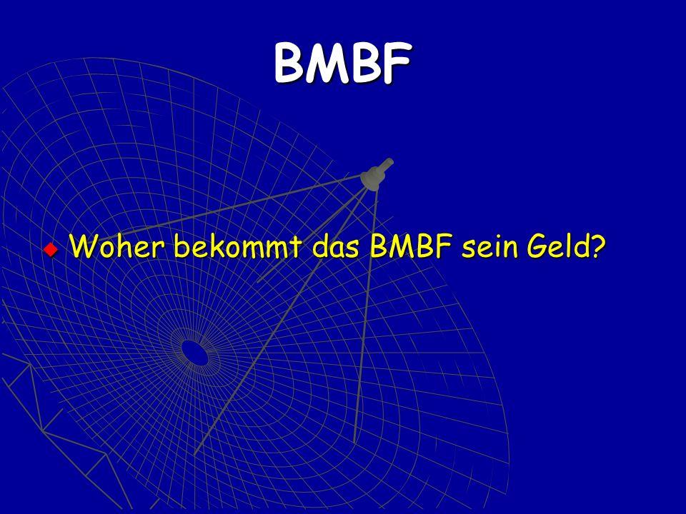 BMBF Woher bekommt das BMBF sein Geld? Woher bekommt das BMBF sein Geld?