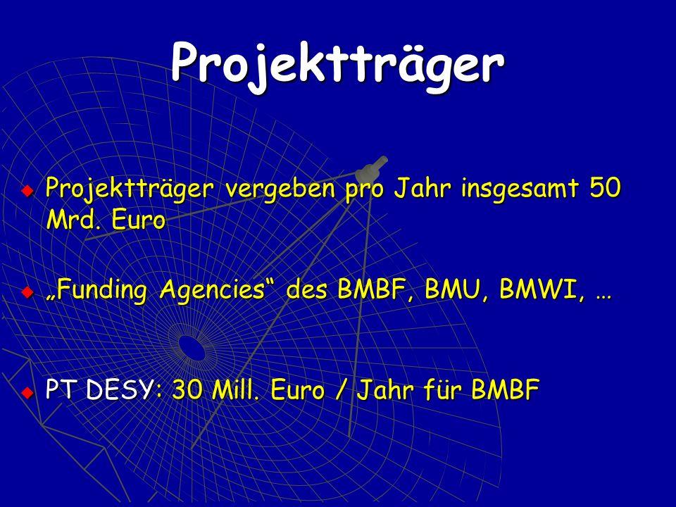 Projektträger Projektträger vergeben pro Jahr insgesamt 50 Mrd. Euro Projektträger vergeben pro Jahr insgesamt 50 Mrd. Euro Funding Agencies des BMBF,