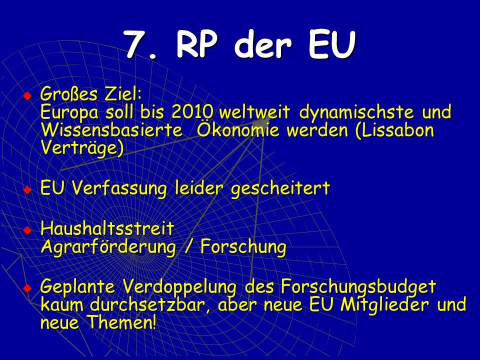 7. RP der EU Großes Ziel: Europa soll bis 2010 weltweit dynamischste und Wissensbasierte Ökonomie werden (Lissabon Verträge) Großes Ziel: Europa soll