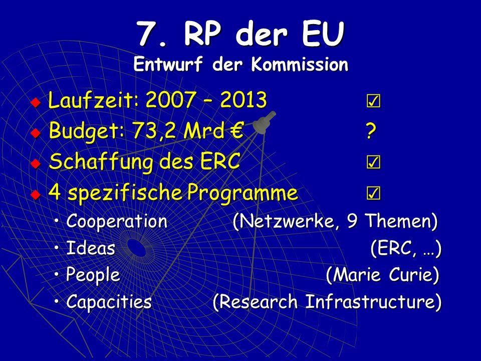 7. RP der EU Entwurf der Kommission Laufzeit: 2007 – 2013 Laufzeit: 2007 – 2013 Budget: 73,2 Mrd ? Budget: 73,2 Mrd ? Schaffung des ERC Schaffung des