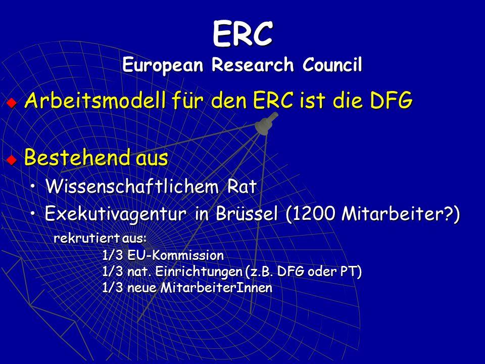 ERC European Research Council Arbeitsmodell für den ERC ist die DFG Arbeitsmodell für den ERC ist die DFG Bestehend aus Bestehend aus Wissenschaftlich