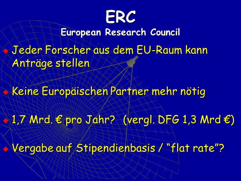ERC European Research Council Jeder Forscher aus dem EU-Raum kann Anträge stellen Jeder Forscher aus dem EU-Raum kann Anträge stellen Keine Europäisch