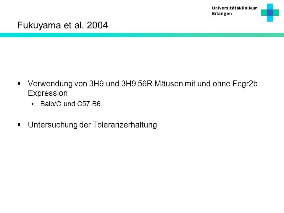 Fukuyama et al. 2004 Verwendung von 3H9 und 3H9 56R Mäusen mit und ohne Fcgr2b Expression Balb/C und C57.B6 Untersuchung der Toleranzerhaltung