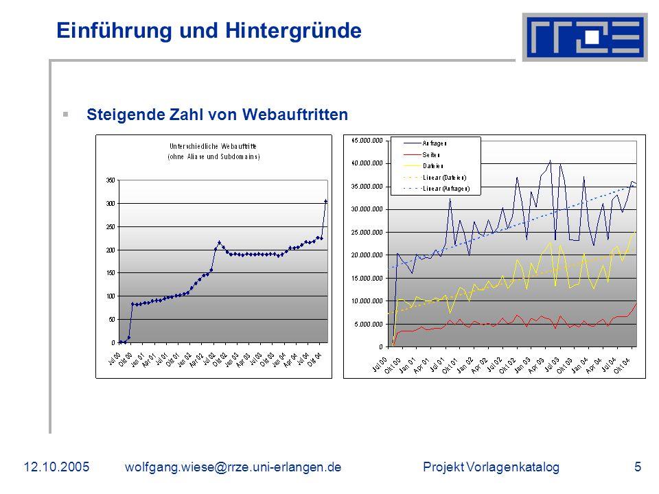 Projekt Vorlagenkatalog12.10.2005wolfgang.wiese@rrze.uni-erlangen.de6 Einführung und Hintergründe Schlaglichter Landläufige Meinung: Web ist nur Zusatzangebot, darf nichts kosten und kann von jedem gemacht werden.