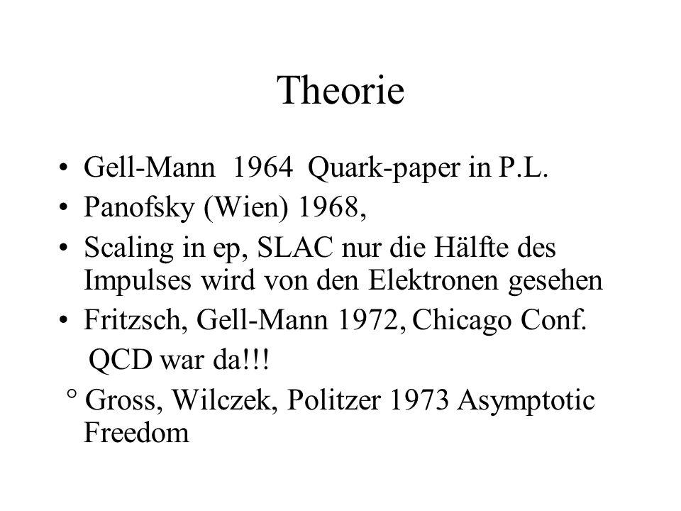 Theorie Gell-Mann 1964 Quark-paper in P.L. Panofsky (Wien) 1968, Scaling in ep, SLAC nur die Hälfte des Impulses wird von den Elektronen gesehen Fritz