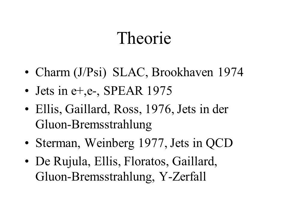 Theorie Charm (J/Psi) SLAC, Brookhaven 1974 Jets in e+,e-, SPEAR 1975 Ellis, Gaillard, Ross, 1976, Jets in der Gluon-Bremsstrahlung Sterman, Weinberg 1977, Jets in QCD De Rujula, Ellis, Floratos, Gaillard, Gluon-Bremsstrahlung, Y-Zerfall