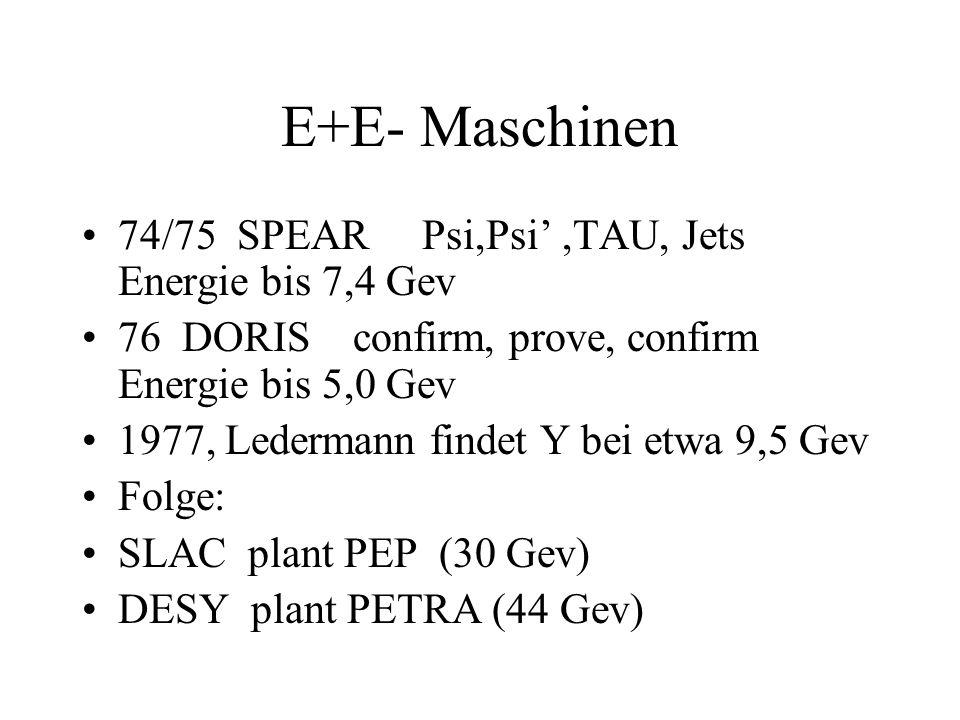 E+E- Maschinen 74/75 SPEAR Psi,Psi,TAU, Jets Energie bis 7,4 Gev 76 DORIS confirm, prove, confirm Energie bis 5,0 Gev 1977, Ledermann findet Y bei etwa 9,5 Gev Folge: SLAC plant PEP (30 Gev) DESY plant PETRA (44 Gev)