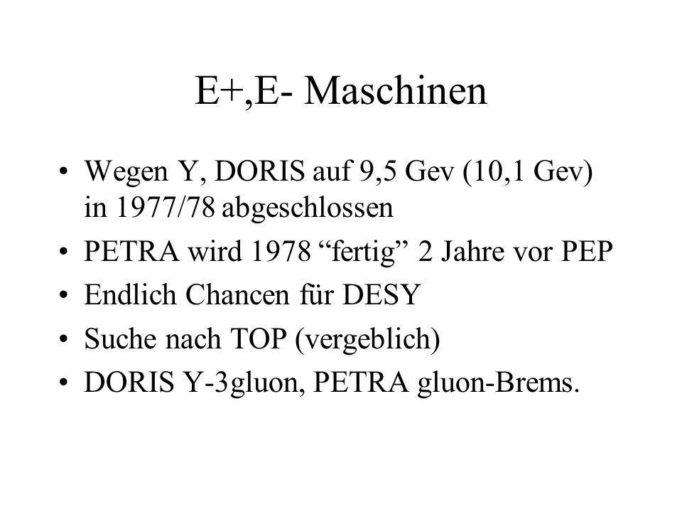 E+,E- Maschinen Wegen Y, DORIS auf 9,5 Gev (10,1 Gev) in 1977/78 abgeschlossen PETRA wird 1978 fertig 2 Jahre vor PEP Endlich Chancen für DESY Suche nach TOP (vergeblich) DORIS Y-3gluon, PETRA gluon-Brems.