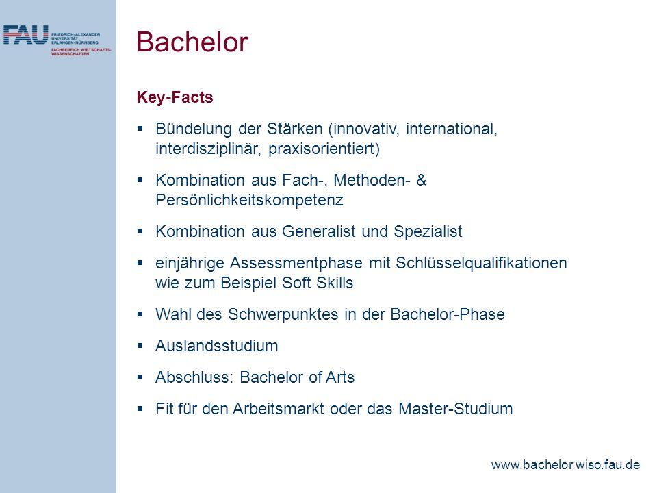 Key-Facts Bündelung der Stärken (innovativ, international, interdisziplinär, praxisorientiert) Kombination aus Fach-, Methoden- & Persönlichkeitskompe