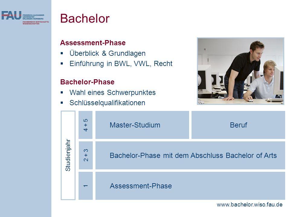 Bachelor-Phase Wahl eines Schwerpunktes Schlüsselqualifikationen Assessment-Phase Überblick & Grundlagen Einführung in BWL, VWL, Recht Studienjahr 4 +