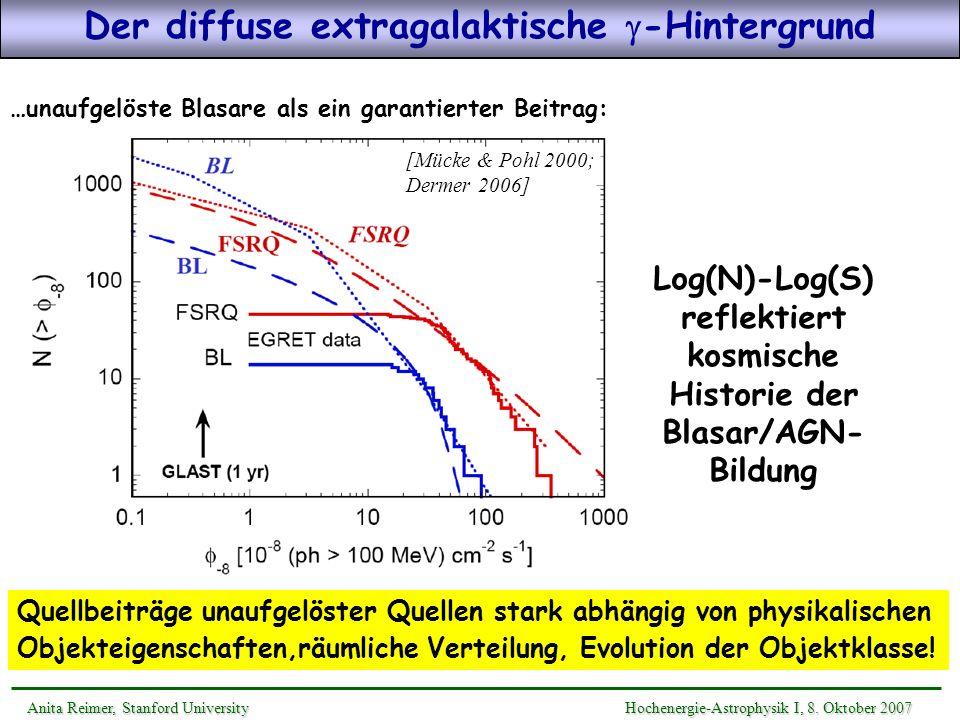 Der diffuse extragalaktische -Hintergrund [Mücke & Pohl 2000; Dermer 2006] Quellbeiträge unaufgelöster Quellen stark abhängig von physikalischen Objek