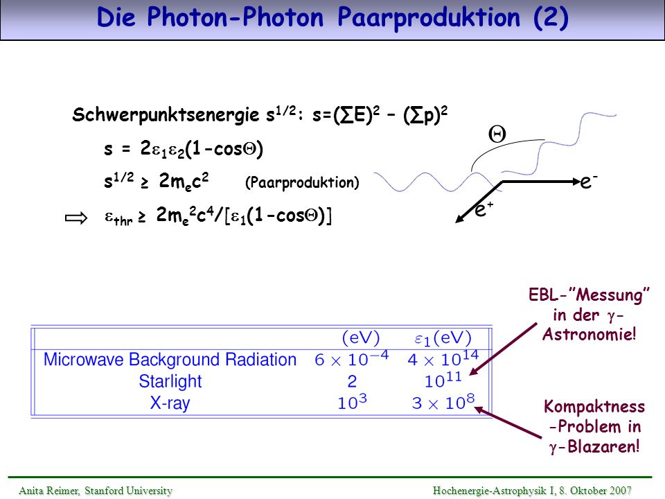 e+e+ e-e- Die Photon-Photon Paarproduktion (2) Anita Reimer, Stanford UniversityHochenergie-Astrophysik I, 8. Oktober 2007 Anita Reimer, Stanford Univ