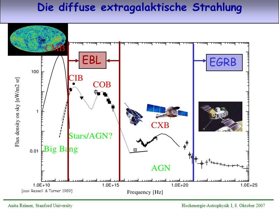 CMB EBL EGRB [aus: Ressell & Turner 1989] Die diffuse extragalaktische Strahlung Anita Reimer, Stanford UniversityHochenergie-Astrophysik I, 8. Oktobe