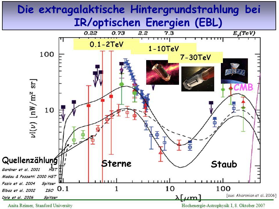 Sterne Staub CMB 0.1-2TeV 1-10TeV 7-30TeV [aus: Aharonian et al. 2006] Quellenzählung Gardner et al. 2001 HST Madau & Pozzetti 2000 HST Fazio et al. 2