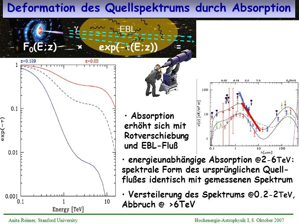 energieunabhängige Absorption @ 2 - 6 TeV : spektrale Form des ursprünglichen Quell- flußes identisch mit gemessenen Spektrum Versteilerung des Spektr